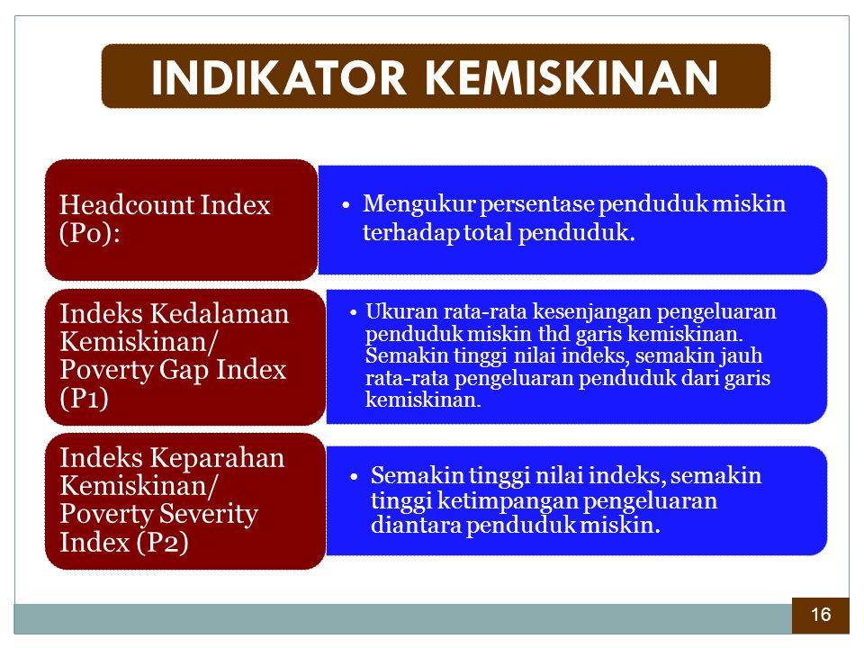 Mengukur persentase penduduk miskin terhadap total penduduk. Headcount Index (Po): Ukura n rata- rata kesenj angan penge luaran pendu duk miskin thd g