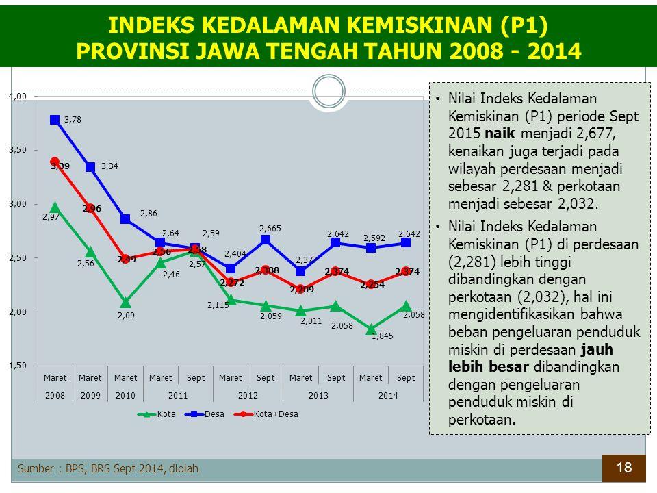 Nilai Indeks Keparahan Kemiskinan (P2) Provinsi Jawa Tengah pada periode Sept 2015 (dibanding Maret 2015) mengalami penurunan menjadi sebesar 0,586.