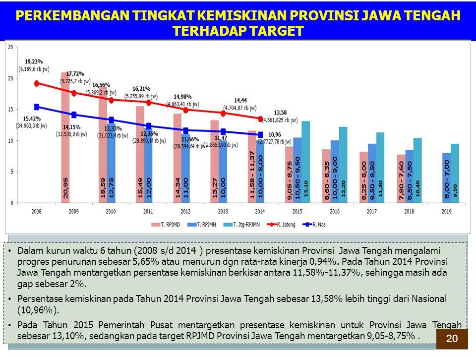 PERKEMBANGAN TINGKAT KEMISKINAN PROVINSI JAWA TENGAH TERHADAP TARGET Dalam kurun waktu 6 tahun (2008 s/d 2014 ) presentase kemiskinan Provinsi Jawa Te