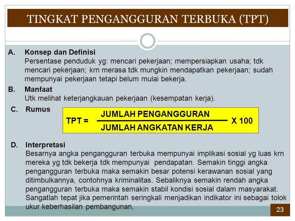  TPT 2015 (5,31%) mengalami penurunan sebesar 0,37% dibandingkan periode Agst 2014 (5,68%).
