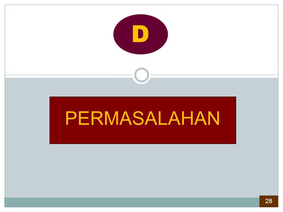 PERMASALAHAN D 28