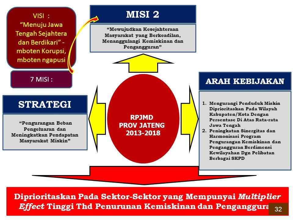 "MISI 2 ""Mewujudkan Kesejahteraan Masyarakat yang Berkeadilan, Menanggulangi Kemiskinan dan Pengangguran"" STRATEGI ""Pengurangan Beban Pengeluaran dan M"