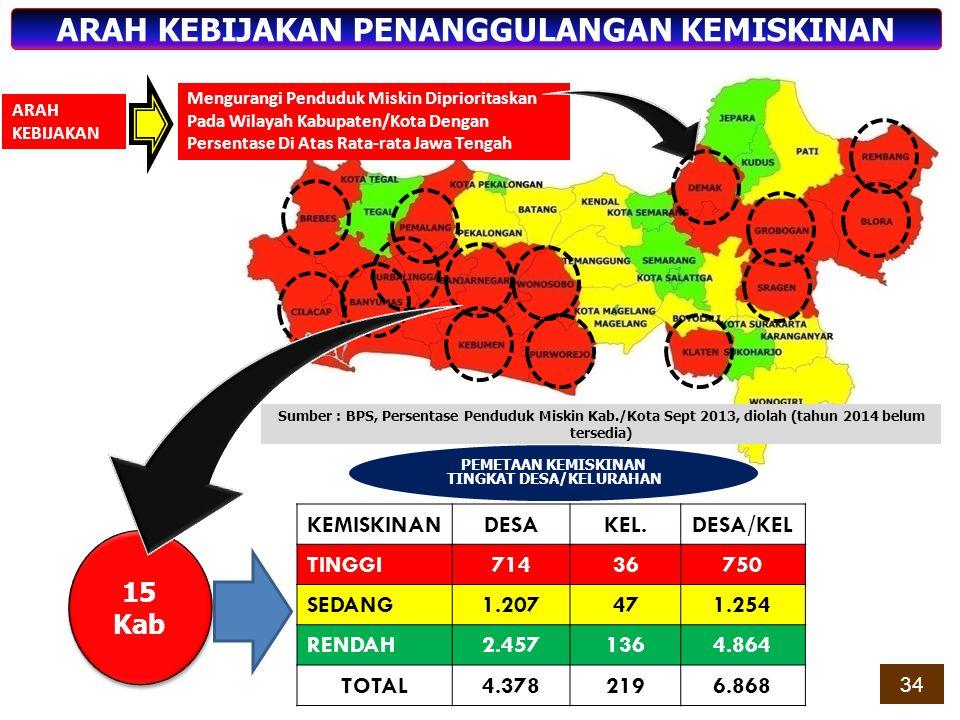 15 Kab Sumber : BPS, Persentase Penduduk Miskin Kab./Kota Sept 2013, diolah (tahun 2014 belum tersedia) Mengurangi Penduduk Miskin Diprioritaskan Pada