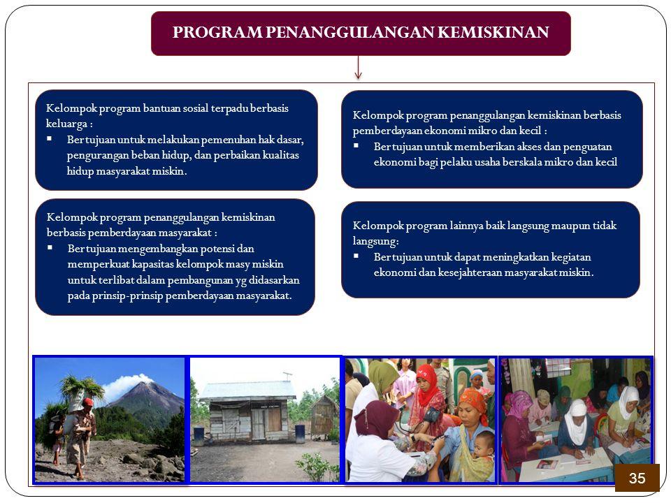 PROGRAM PENANGGULANGAN KEMISKINAN Kelompok program bantuan sosial terpadu berbasis keluarga :  Bertujuan untuk melakukan pemenuhan hak dasar, pengura