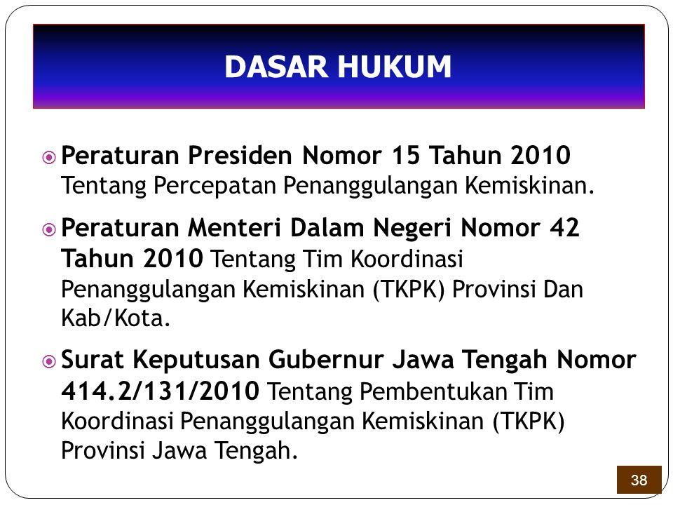 DASAR HUKUM  Peraturan Presiden Nomor 15 Tahun 2010 Tentang Percepatan Penanggulangan Kemiskinan.  Peraturan Menteri Dalam Negeri Nomor 42 Tahun 201