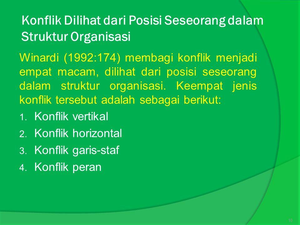 Konflik Dilihat dari Posisi Seseorang dalam Struktur Organisasi Winardi (1992:174) membagi konflik menjadi empat macam, dilihat dari posisi seseorang dalam struktur organisasi.