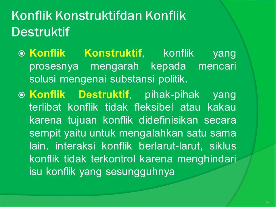 Konflik Konstruktifdan Konflik Destruktif  Konflik Konstruktif, konflik yang prosesnya mengarah kepada mencari solusi mengenai substansi politik.