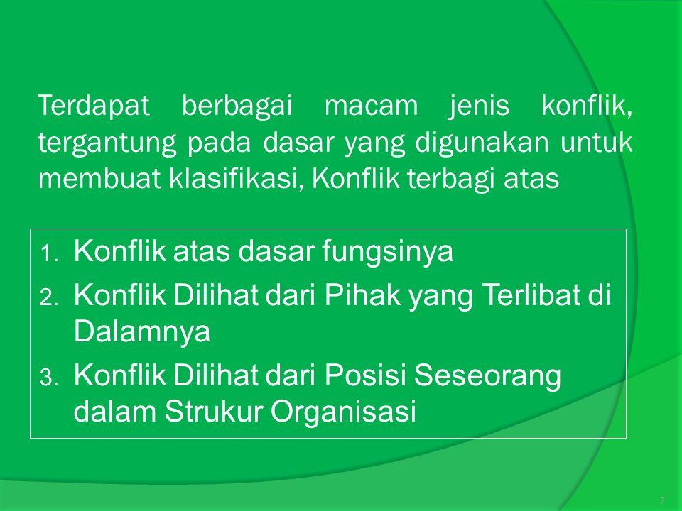 Terdapat berbagai macam jenis konflik, tergantung pada dasar yang digunakan untuk membuat klasifikasi, Konflik terbagi atas 1.