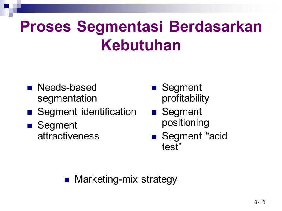 8-10 Proses Segmentasi Berdasarkan Kebutuhan Needs-based segmentation Segment identification Segment attractiveness Segment profitability Segment posi