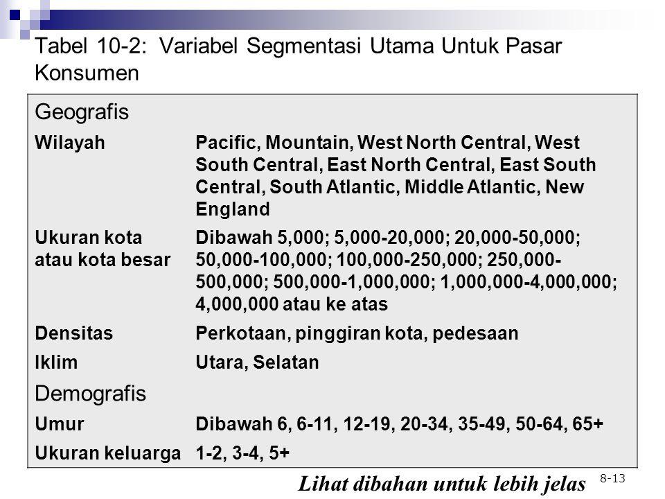 8-13 Tabel 10-2: Variabel Segmentasi Utama Untuk Pasar Konsumen Geografis WilayahPacific, Mountain, West North Central, West South Central, East North