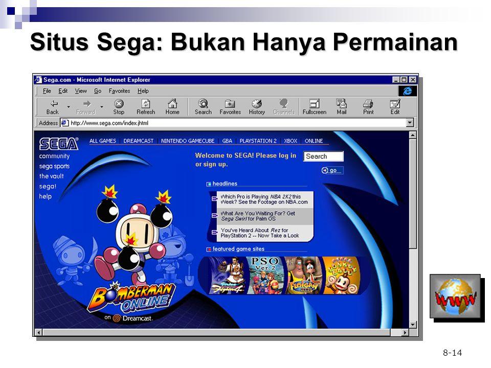 8-14 Situs Sega: Bukan Hanya Permainan