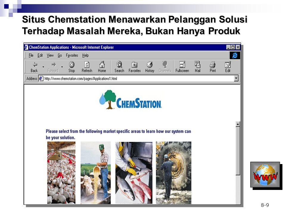 8-9 Situs Chemstation Menawarkan Pelanggan Solusi Terhadap Masalah Mereka, Bukan Hanya Produk