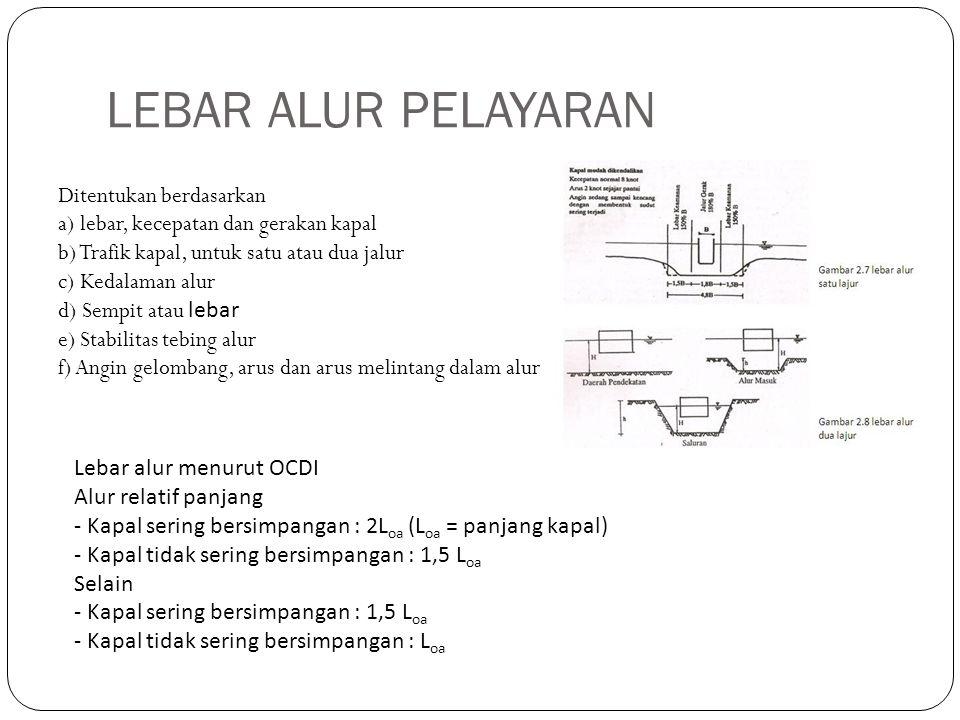 LEBAR ALUR PELAYARAN Ditentukan berdasarkan a) lebar, kecepatan dan gerakan kapal b) Trafik kapal, untuk satu atau dua jalur c) Kedalaman alur d) Semp