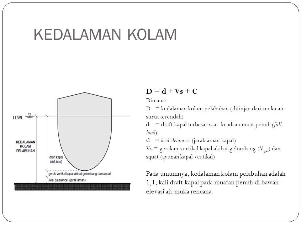 KEDALAMAN KOLAM D = d + Vs + C Dimana: D = kedalaman kolam pelabuhan (ditinjau dari muka air surut terendah) d = draft kapal terbesar saat keadaan mua
