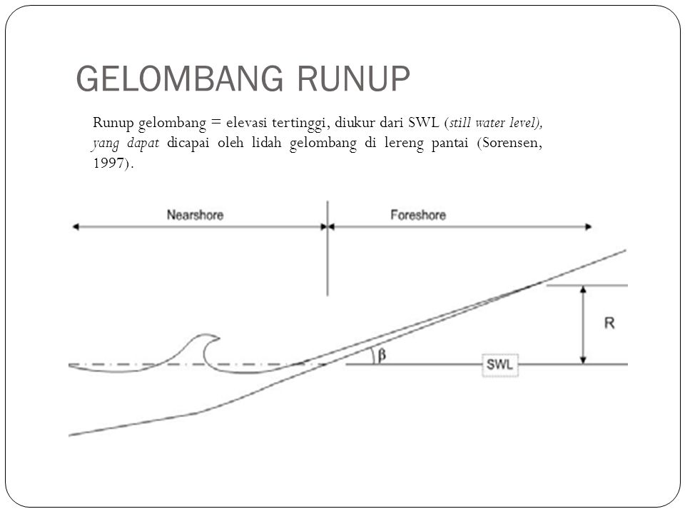 GELOMBANG RUNUP Runup gelombang = elevasi tertinggi, diukur dari SWL (still water level), yang dapat dicapai oleh lidah gelombang di lereng pantai (So