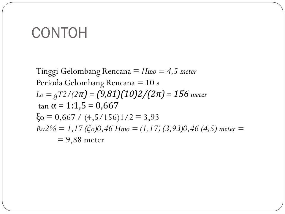 CONTOH Tinggi Gelombang Rencana = Hmo = 4,5 meter Perioda Gelombang Rencana = 10 s Lo = gT2/(2 π ) = (9,81)(10)2/(2 π ) = 156 meter tan α = 1:1,5 = 0,