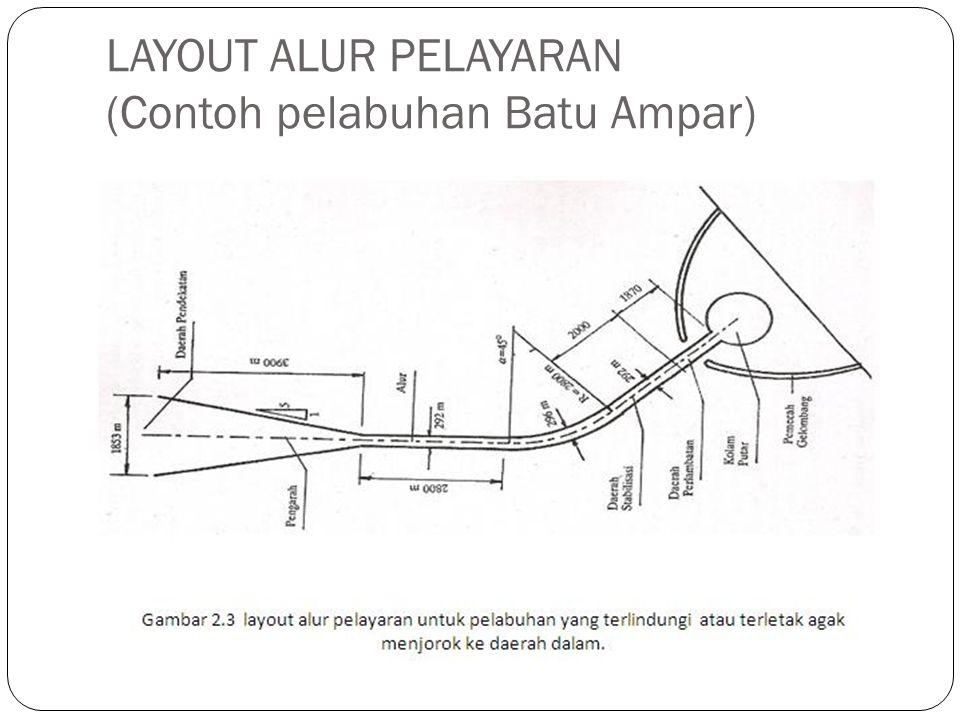LAYOUT ALUR PELAYARAN (Contoh pelabuhan Batu Ampar)