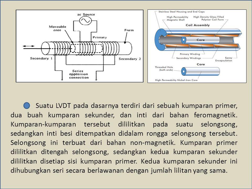 Suatu LVDT pada dasarnya terdiri dari sebuah kumparan primer, dua buah kumparan sekunder, dan inti dari bahan feromagnetik.