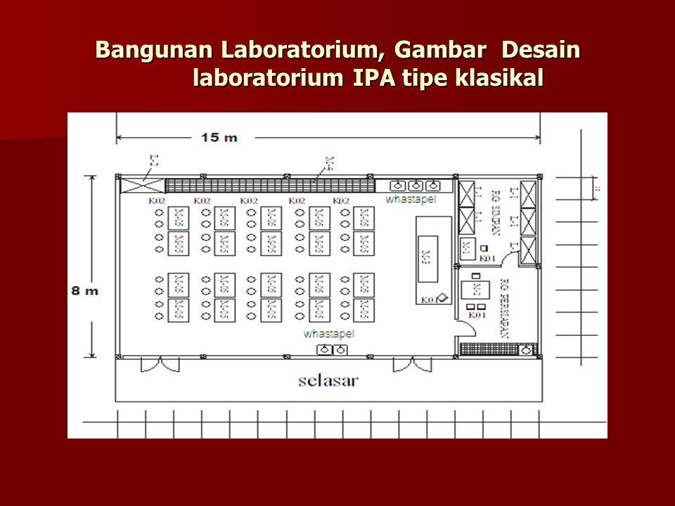 Bangunan Laboratorium, Gambar Desain laboratorium IPA tipe klasikal