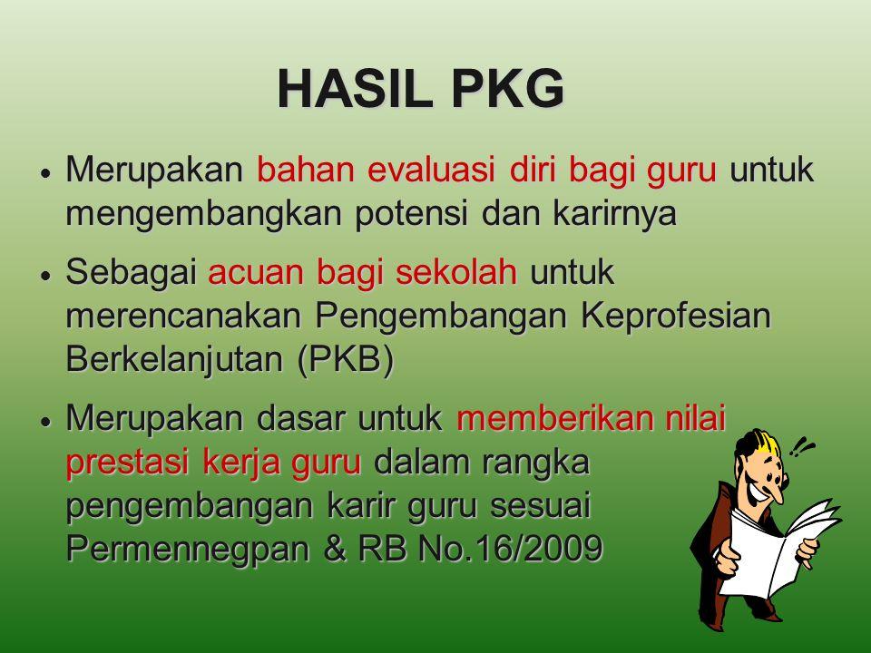 PENILAIAN KINERJA GURU (PKG) PKG menjamin bahwa guru melaksanakan pekerjaannya secara profesional PKG menjamin bahwa guru melaksanakan pekerjaannya secara profesional PKG menjamin bahwa layanan pendidikan yang diberikan oleh guru adalah berkualitas PKG menjamin bahwa layanan pendidikan yang diberikan oleh guru adalah berkualitas