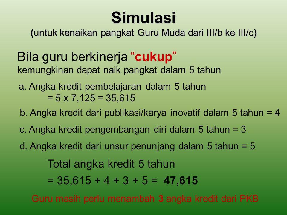 Simulasi (untuk kenaikan pangkat Guru Muda dari III/b ke III/c) Bila guru berkinerja cukup a.