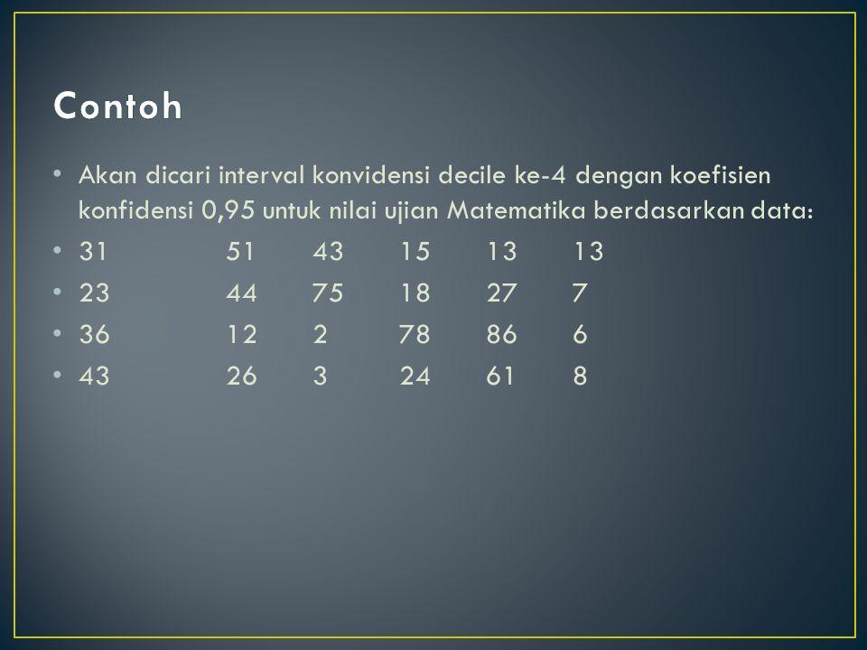 Akan dicari interval konvidensi decile ke-4 dengan koefisien konfidensi 0,95 untuk nilai ujian Matematika berdasarkan data: 315143151313 23447518277 3612278866 4326324618