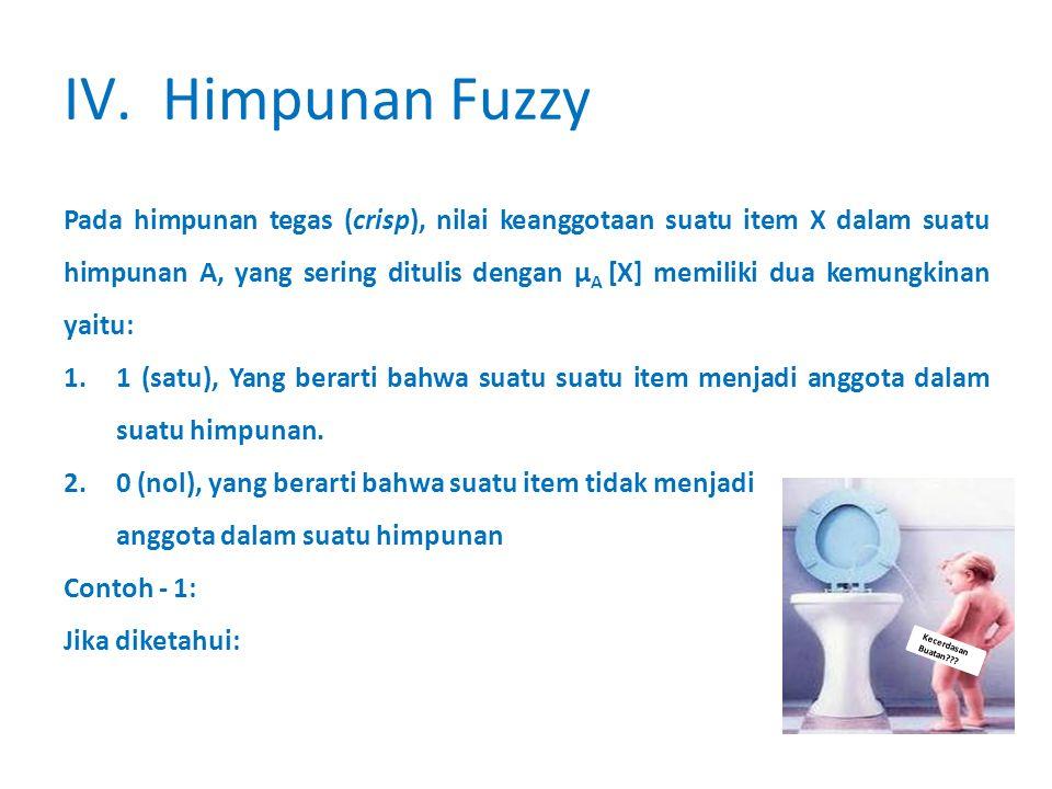 Kecerdasan Buatan??? IV.Himpunan Fuzzy Pada himpunan tegas (crisp), nilai keanggotaan suatu item X dalam suatu himpunan A, yang sering ditulis dengan
