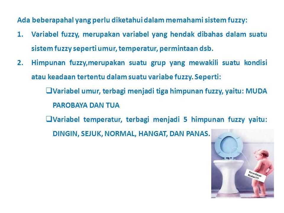 Kecerdasan Buatan??? Ada beberapahal yang perlu diketahui dalam memahami sistem fuzzy: 1.Variabel fuzzy, merupakan variabel yang hendak dibahas dalam