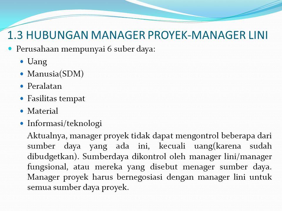 1.3 HUBUNGAN MANAGER PROYEK-MANAGER LINI Perusahaan mempunyai 6 suber daya: Uang Manusia(SDM) Peralatan Fasilitas tempat Material Informasi/teknologi