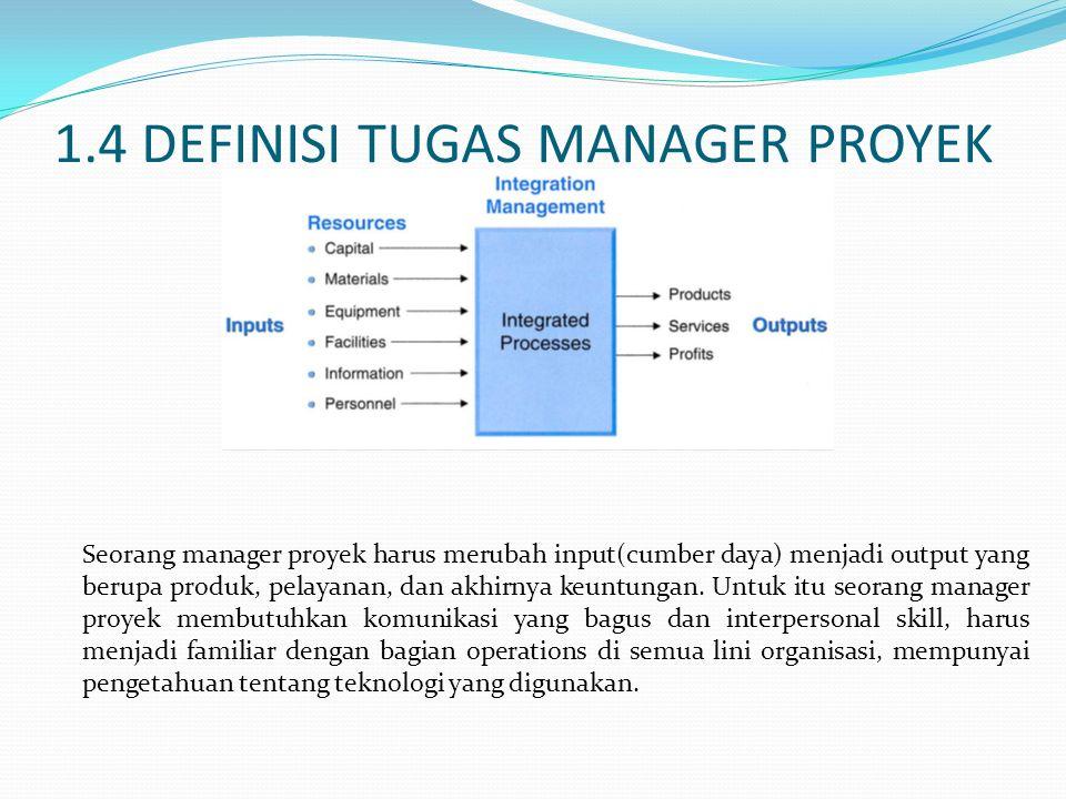 1.4 DEFINISI TUGAS MANAGER PROYEK Seorang manager proyek harus merubah input(cumber daya) menjadi output yang berupa produk, pelayanan, dan akhirnya k