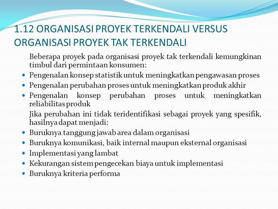1.12 ORGANISASI PROYEK TERKENDALI VERSUS ORGANISASI PROYEK TAK TERKENDALI Beberapa proyek pada organisasi proyek tak terkendali kemungkinan timbul dar