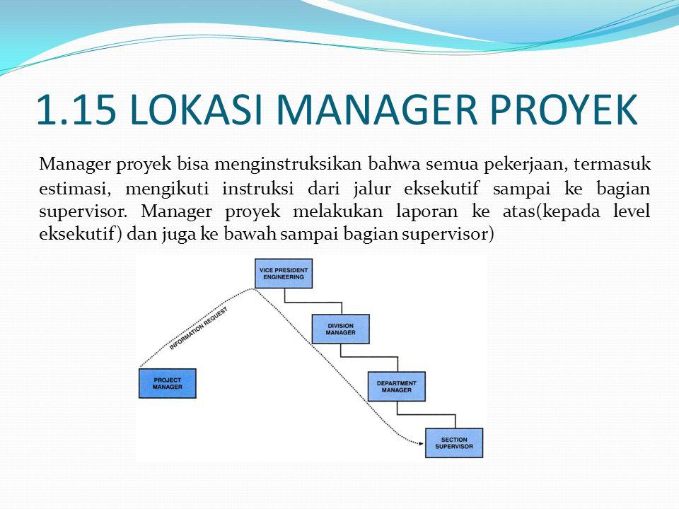 1.15 LOKASI MANAGER PROYEK Manager proyek bisa menginstruksikan bahwa semua pekerjaan, termasuk estimasi, mengikuti instruksi dari jalur eksekutif sam