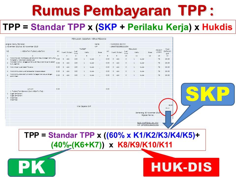 Rumus Pembayaran TPP : TPP = Standar TPP x (SKP + Perilaku Kerja) x Hukdis TPP = Standar TPP x ((60% x K1/K2/K3/K4/K5)+ (40%-(K6+K7)) x K8/K9/K10/K11