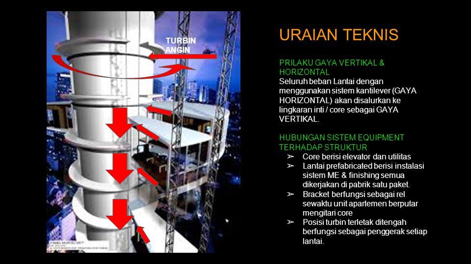 URAIAN TEKNIK BAHAN ➢ Bahan unit-unit ini terbuat dari beton, baja, almunium, stainless steel, serat karbon, dan material modern berkualitas tinggi ➢