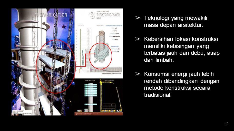 11 URAIAN TEKNIS PRILAKU GAYA VERTIKAL & HORIZONTAL Seluruh beban Lantai dengan menggunakan sistem kantilever (GAYA HORIZONTAL) akan disalurkan ke lin