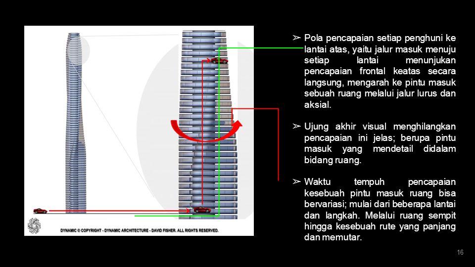 15 ❖ FUNGSI UTAMA ➢ Untuk apartments berbagai ukuran dengan luas 124 m2. ➢ Penginapan ➢ 20 lantai untuk perkantoran dgn luas. ➢ Lantai 21 sampai 35 be