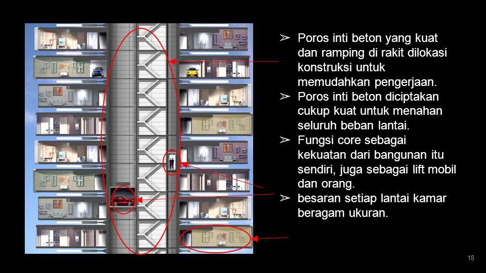 17 ❖ Penghuni yang menempati gedung akan diberi fasilitas kemudahan untuk membawa mobilnya keatas tepat dilantai depan pintu mereka. ❖ Sebuah bidang y