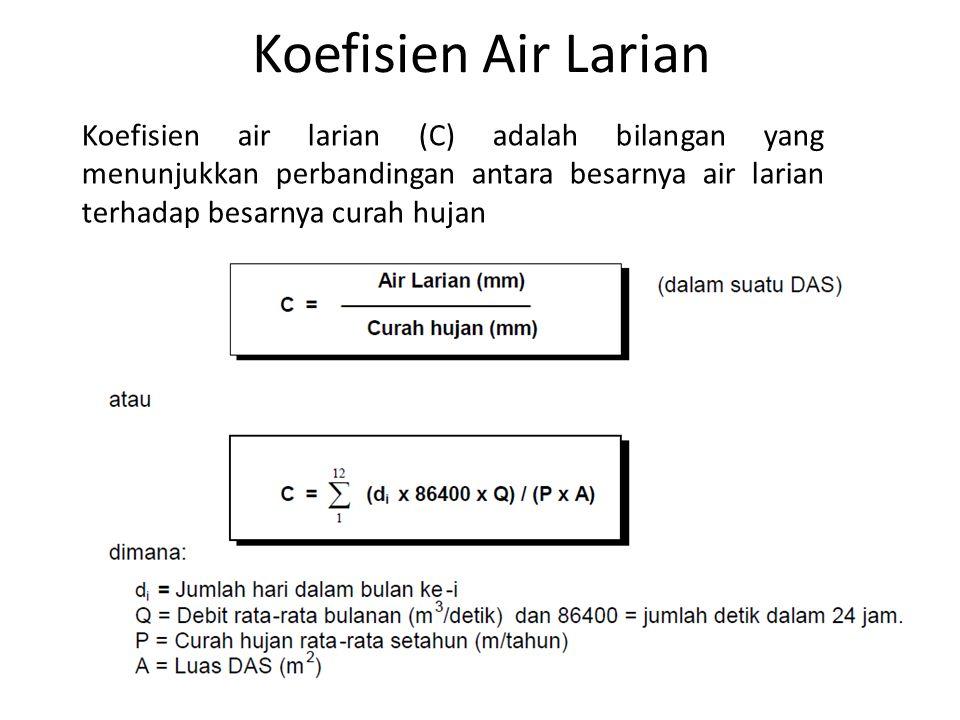 Koefisien Air Larian Koefisien air larian (C) adalah bilangan yang menunjukkan perbandingan antara besarnya air larian terhadap besarnya curah hujan