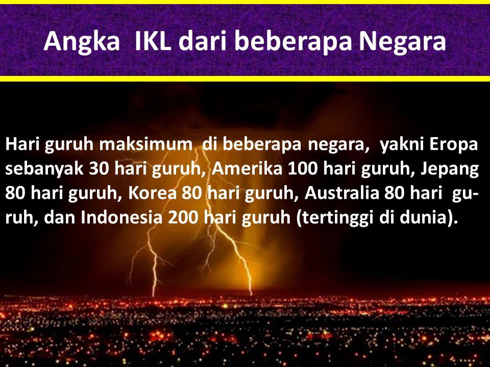 Hari guruh maksimum di beberapa negara, yakni Eropa sebanyak 30 hari guruh, Amerika 100 hari guruh, Jepang 80 hari guruh, Korea 80 hari guruh, Australia 80 hari gu- ruh, dan Indonesia 200 hari guruh (tertinggi di dunia).