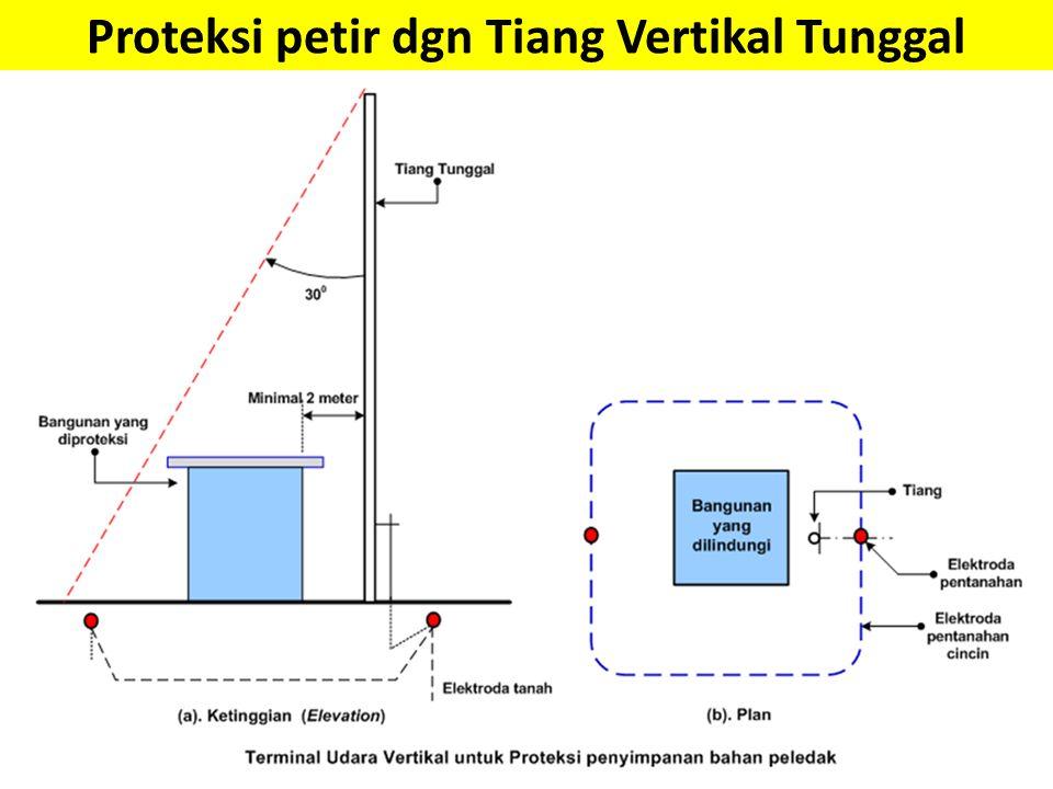 Proteksi petir dgn Tiang Vertikal Tunggal