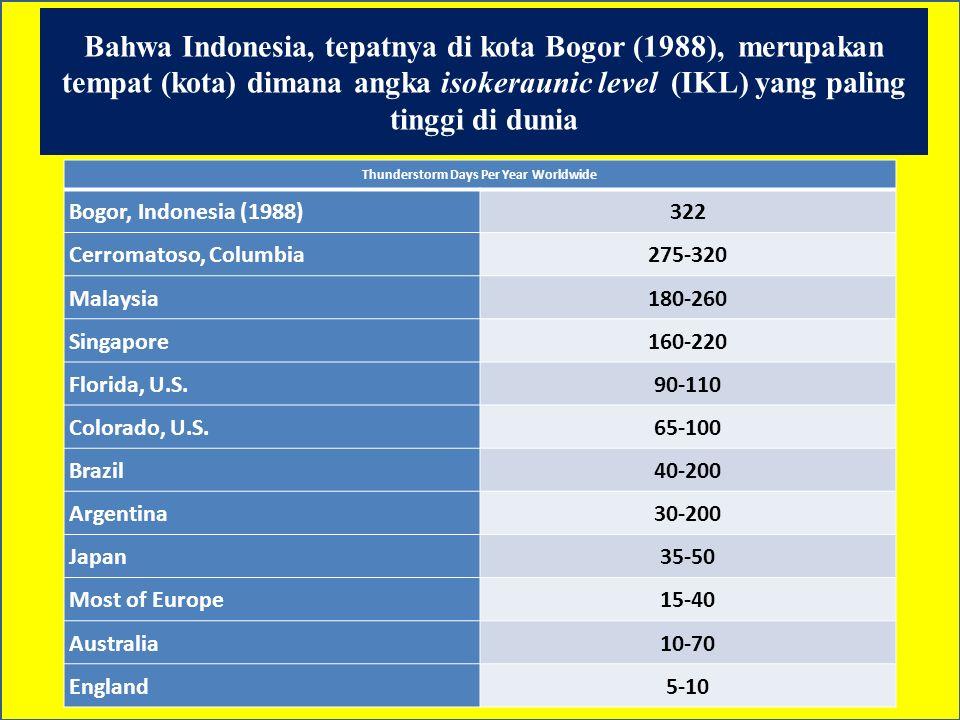 Bahwa Indonesia, tepatnya di kota Bogor (1988), merupakan tempat (kota) dimana angka isokeraunic level (IKL) yang paling tinggi di dunia Thunderstorm