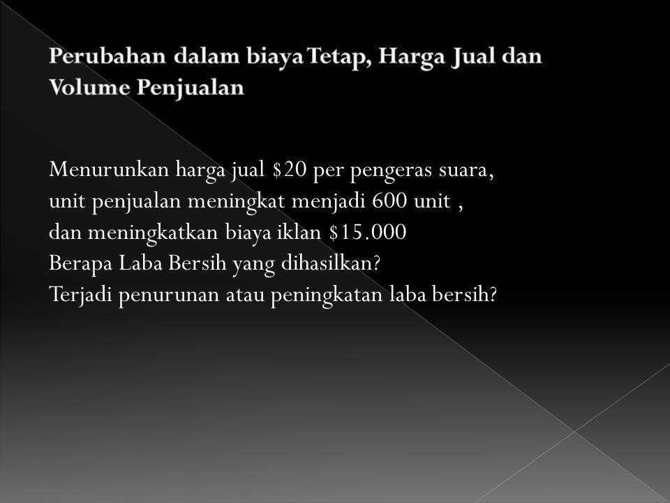 Menurunkan harga jual $20 per pengeras suara, unit penjualan meningkat menjadi 600 unit, dan meningkatkan biaya iklan $15.000 Berapa Laba Bersih yang