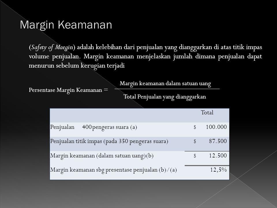(Safety of Margin) adalah kelebihan dari penjualan yang dianggarkan di atas titik impas volume penjualan. Margin keamanan menjelaskan jumlah dimana pe