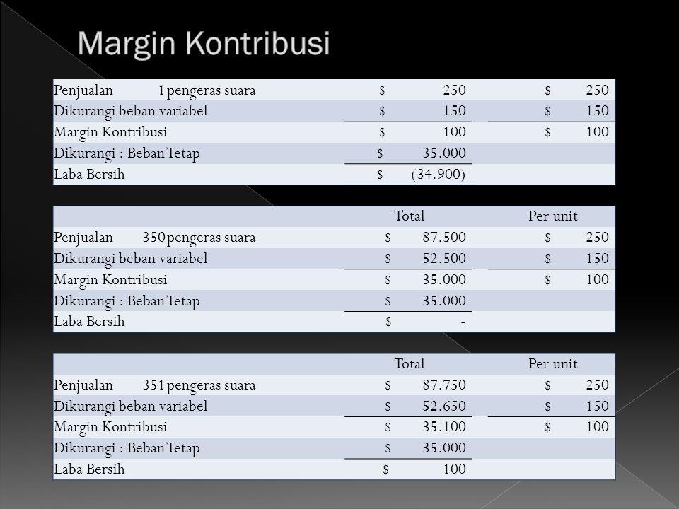 Penjualan1pengeras suara $ 250 Dikurangi beban variabel $ 150 Margin Kontribusi $ 100 Dikurangi : Beban Tetap $ 35.000 Laba Bersih $ (34.900) Total Pe
