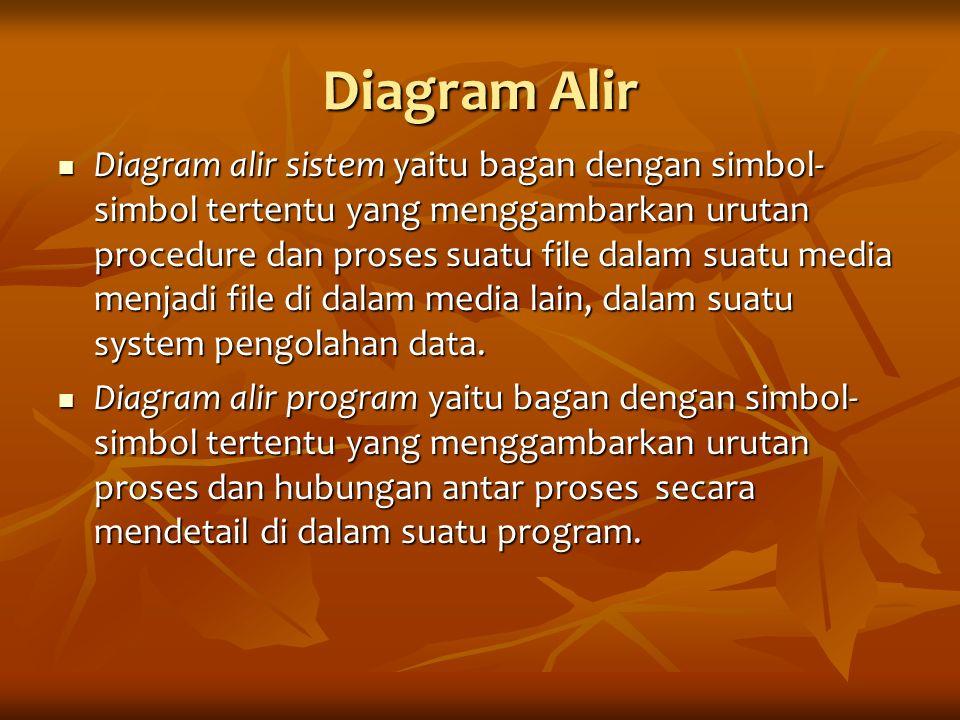 Diagram Alir Diagram alir sistem yaitu bagan dengan simbol- simbol tertentu yang menggambarkan urutan procedure dan proses suatu file dalam suatu medi