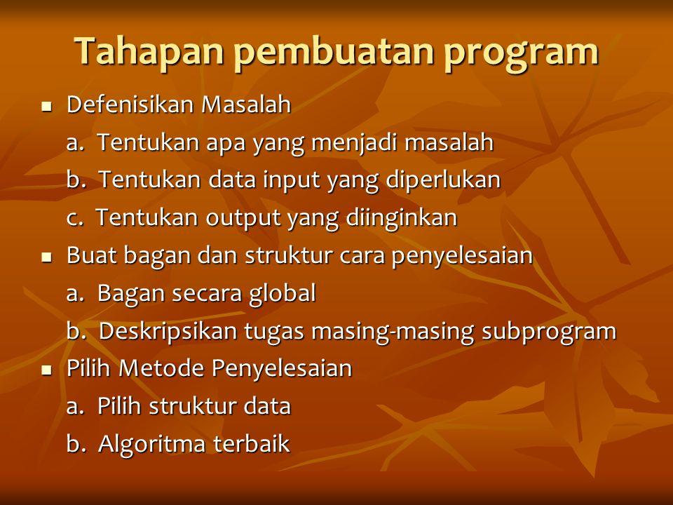 Tahapan pembuatan program Defenisikan Masalah Defenisikan Masalah a. Tentukan apa yang menjadi masalah b. Tentukan data input yang diperlukan c. Tentu