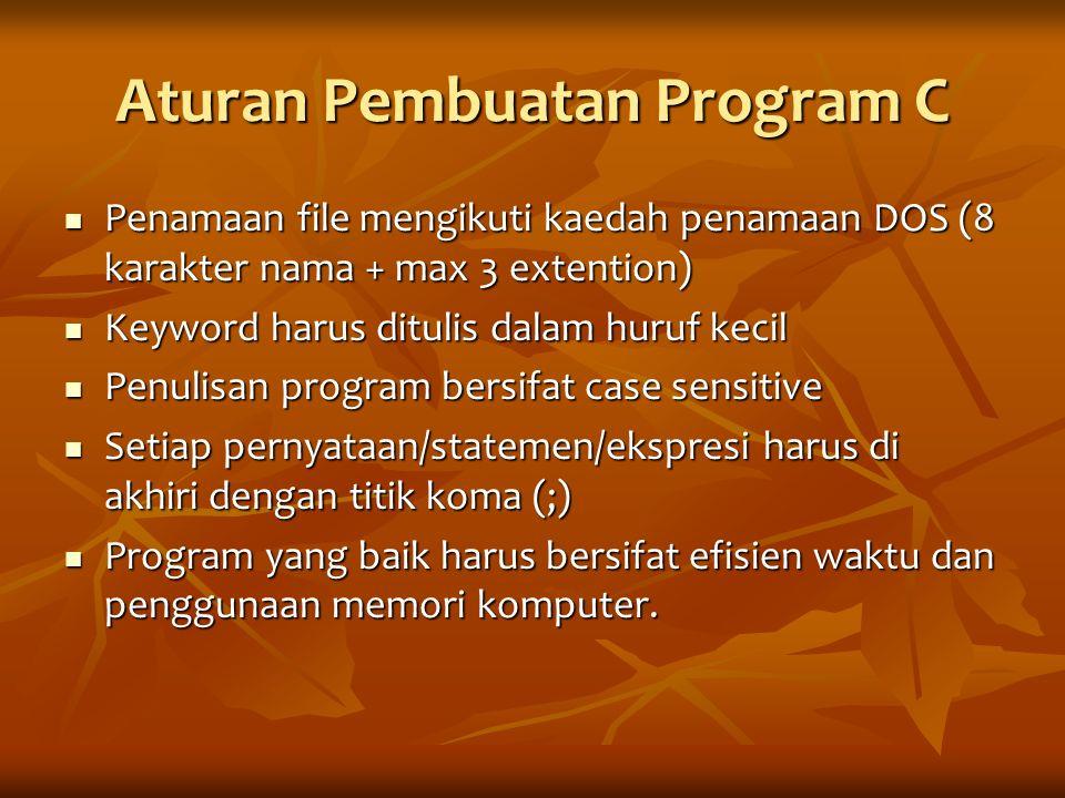 Aturan Pembuatan Program C Penamaan file mengikuti kaedah penamaan DOS (8 karakter nama + max 3 extention) Penamaan file mengikuti kaedah penamaan DOS