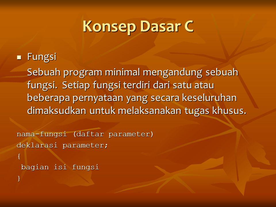 Konsep Dasar C Fungsi Fungsi Sebuah program minimal mengandung sebuah fungsi. Setiap fungsi terdiri dari satu atau beberapa pernyataan yang secara kes