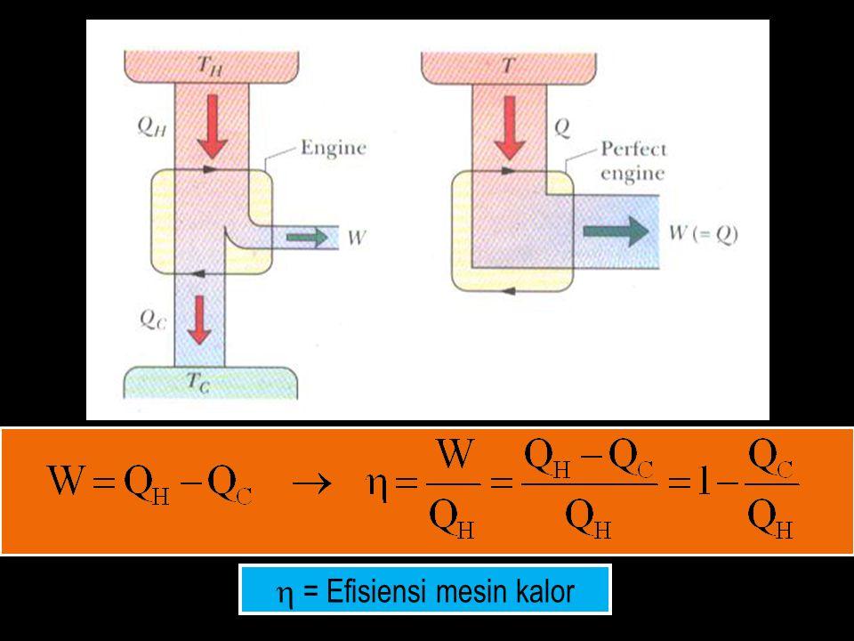Perbandingan jumlah total kerja yang dihasilkan oleh sistem terhadap jumlah total kalor yang di serapnya dari sumber bersuhu tinggi disebut efisiensi mesin kalor dan diberi lambang є.