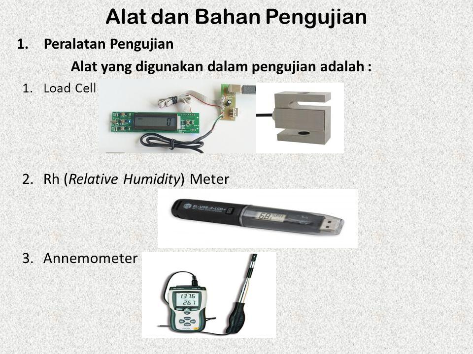 Alat dan Bahan Pengujian 1.Peralatan Pengujian Alat yang digunakan dalam pengujian adalah : 1.Load Cell 2.Rh (Relative Humidity) Meter 3.Annemometer
